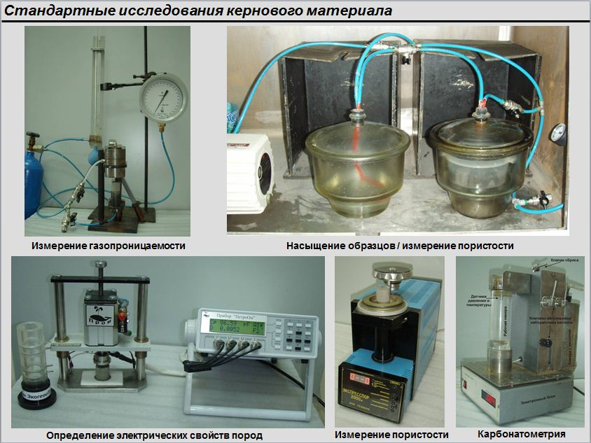 Стандартные исследования кернового материала